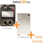 GSM Poortopener Intratone